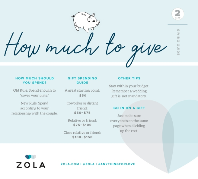 Zola Card 2 How Much To Give